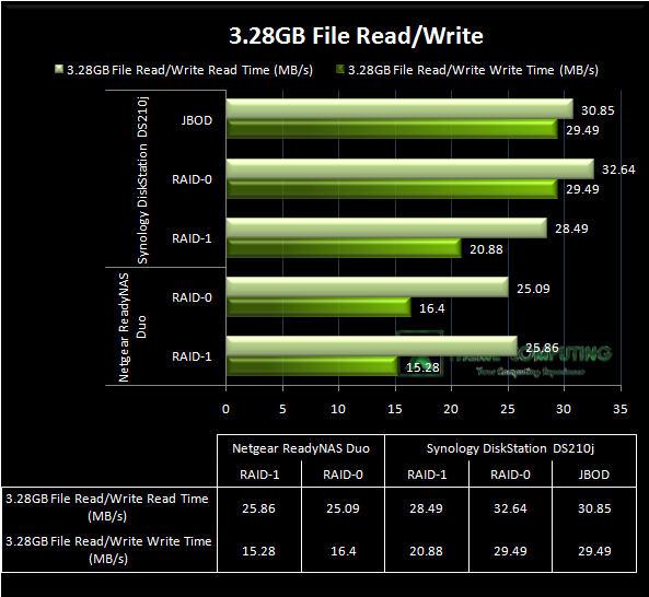 Run Speed Test Synology fullexamscom - induced info